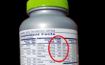 Wat zegt de ADH (Aanbevolen Dagelijkse Hoeveelheid) bij vitaminen? Weet jij het?